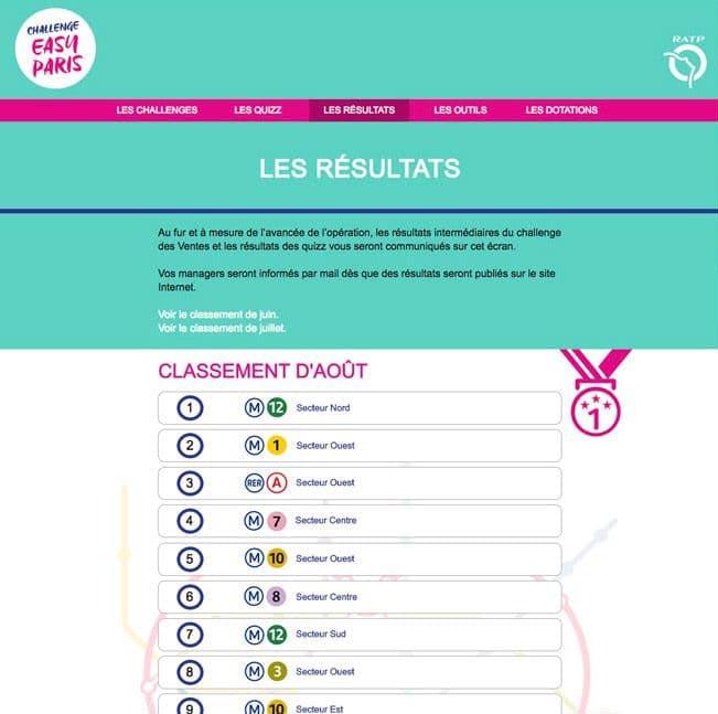 Pictus-challenges-RATP-2017-resultats-661x647